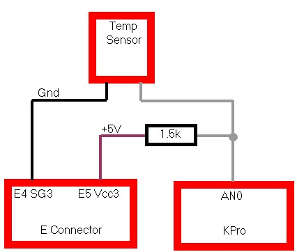 Hondata KSeries Programmable ECU Help – K-pro Wiring-diagram