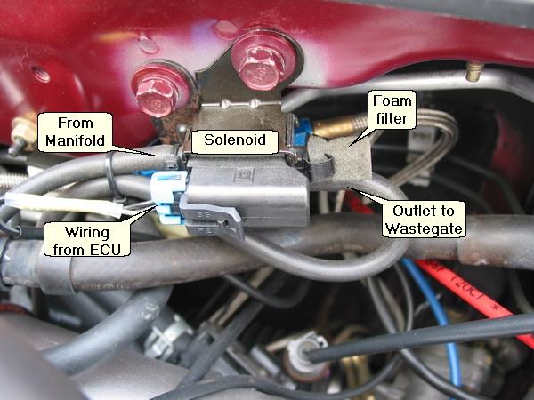 k series programmable ecu help wiring the solenoid