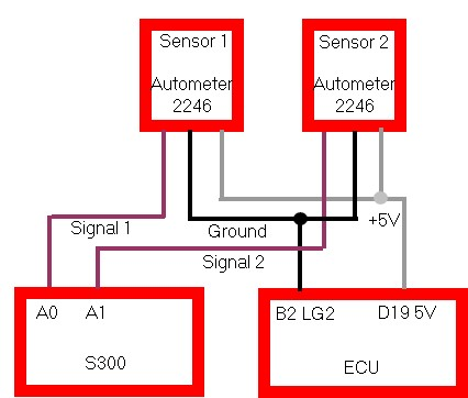 analog pressure hondata s300 programmable ecu guide hondata wiring diagram at pacquiaovsvargaslive.co